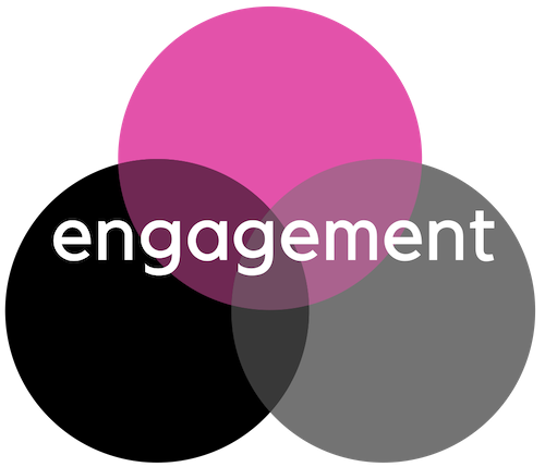 engagement for business